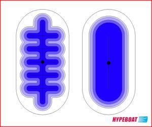 Szkic układów zsymulacją rozpływu